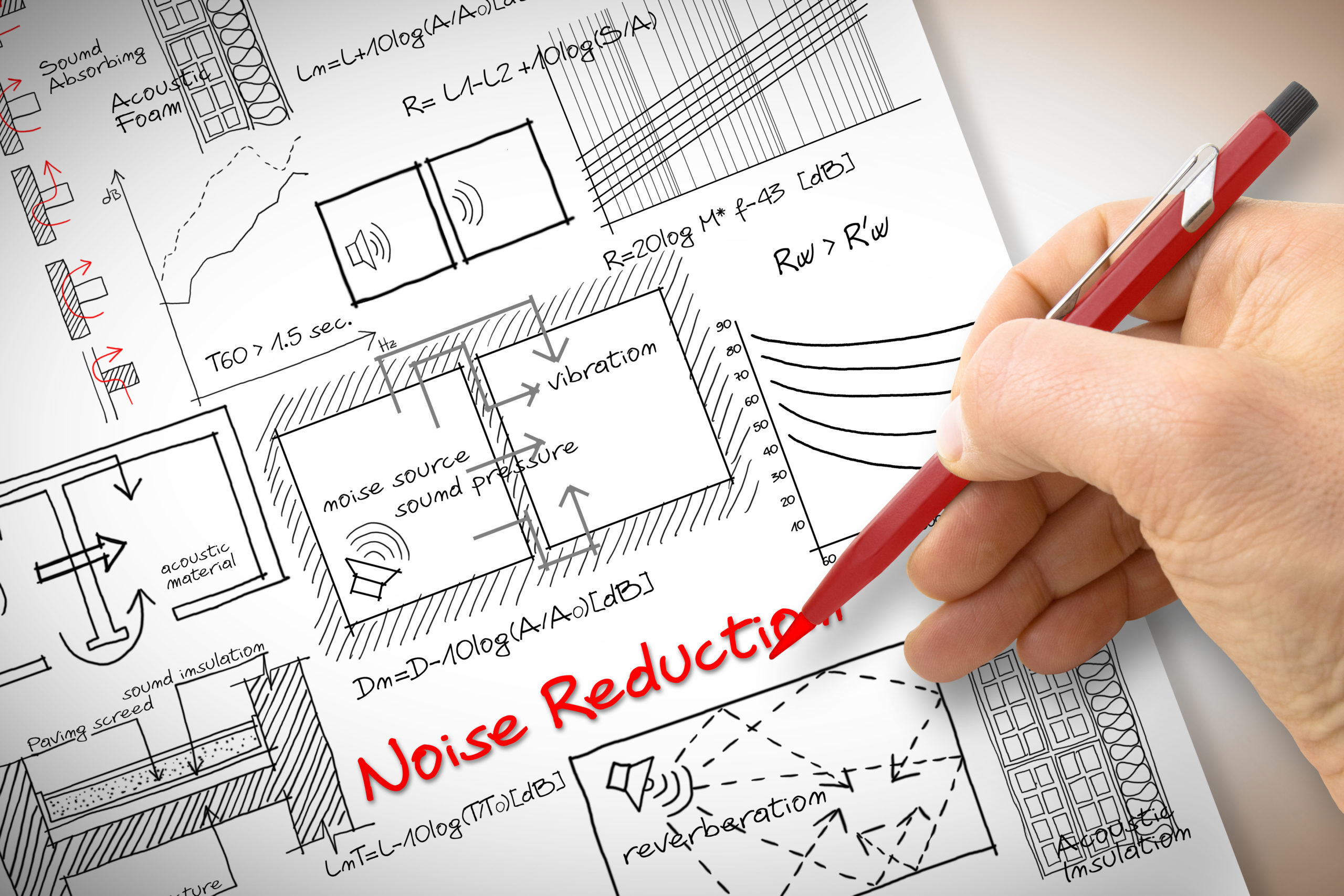 Designing effective acoustic solutions